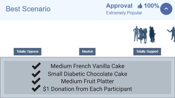 Medium French Vanilla Cake
